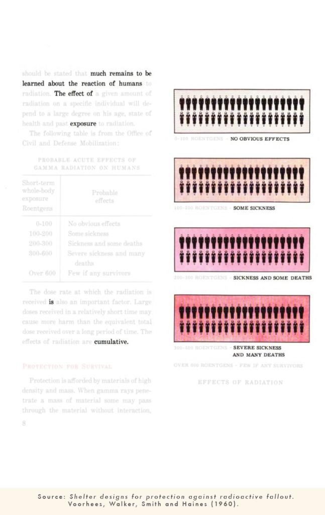25 -The Effect of Exposure - Jenni B Baker